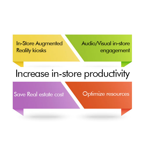 Increase in-Store Productivity